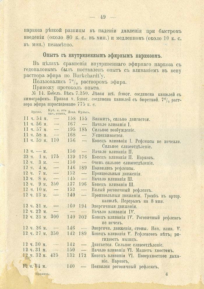 А П Еремич диссертация О внутривенном гедоналовом наркозе год стр 49